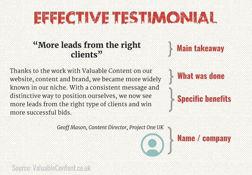Client testimonial example