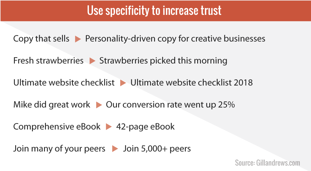 How to use specificity to increase trust