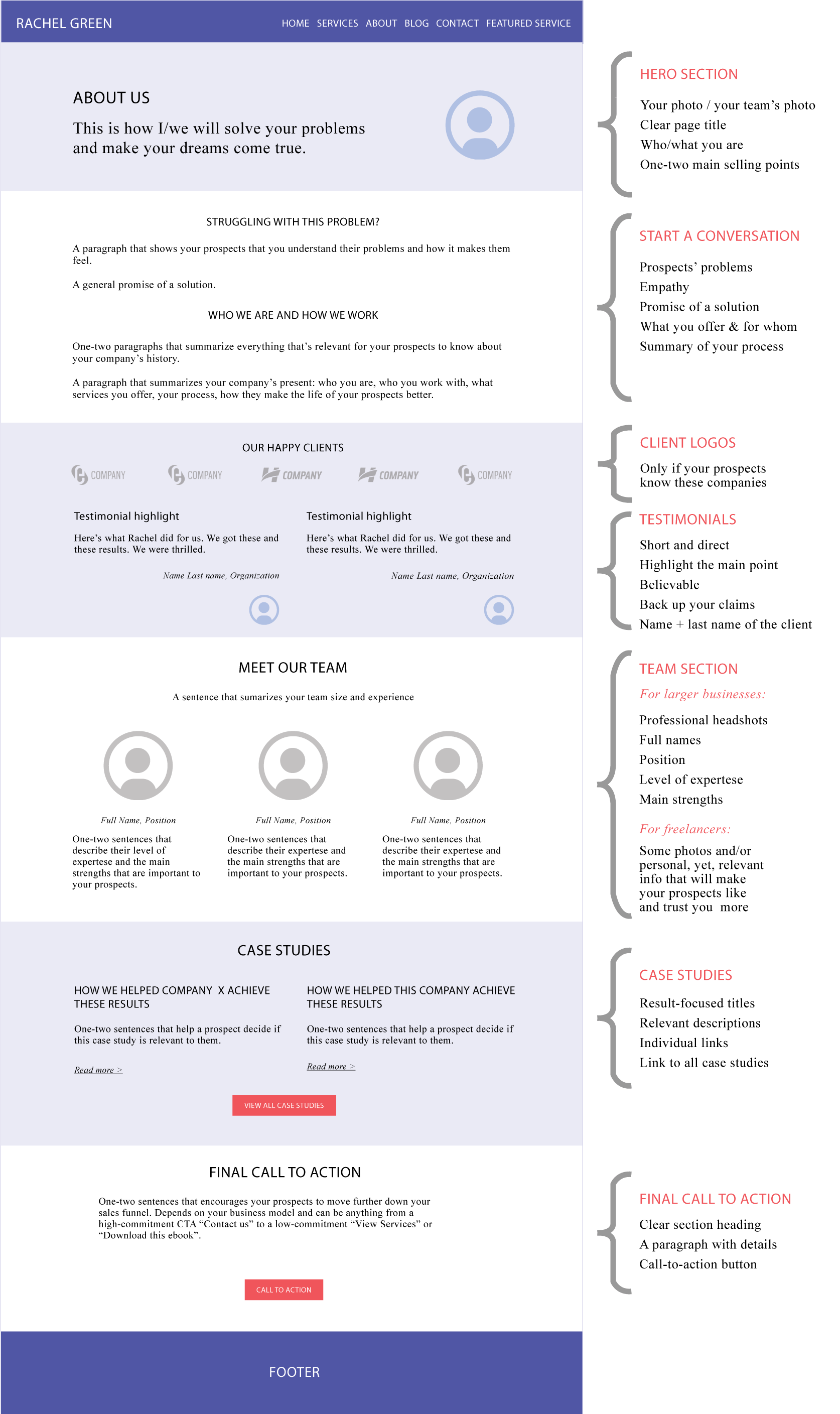 About-us-page-template