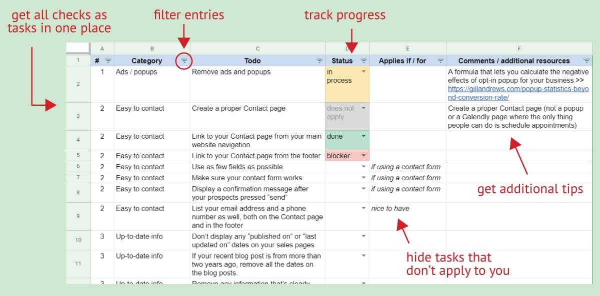 Website-credibility-checklist-spreadsheet