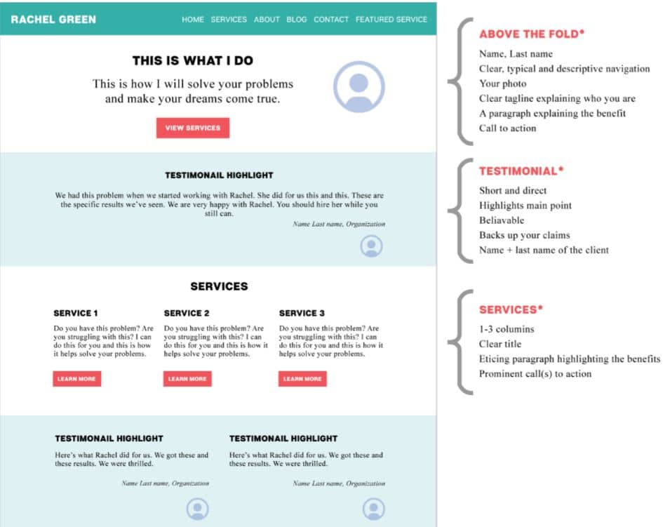 Freelancer homepage checklist