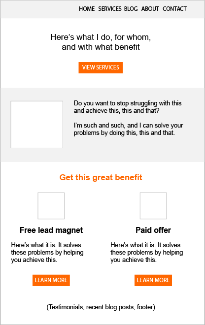 An example of call to action buttons placement on a homepage