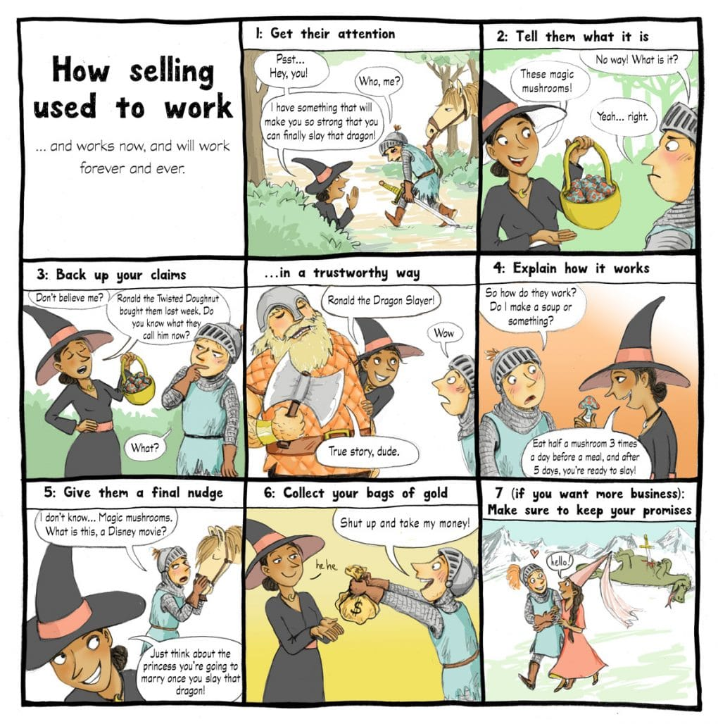 How selling used to work, still works and will work forever and ever