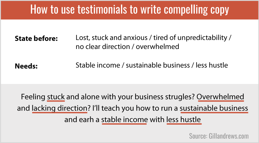 How to write great website copy with testimonials