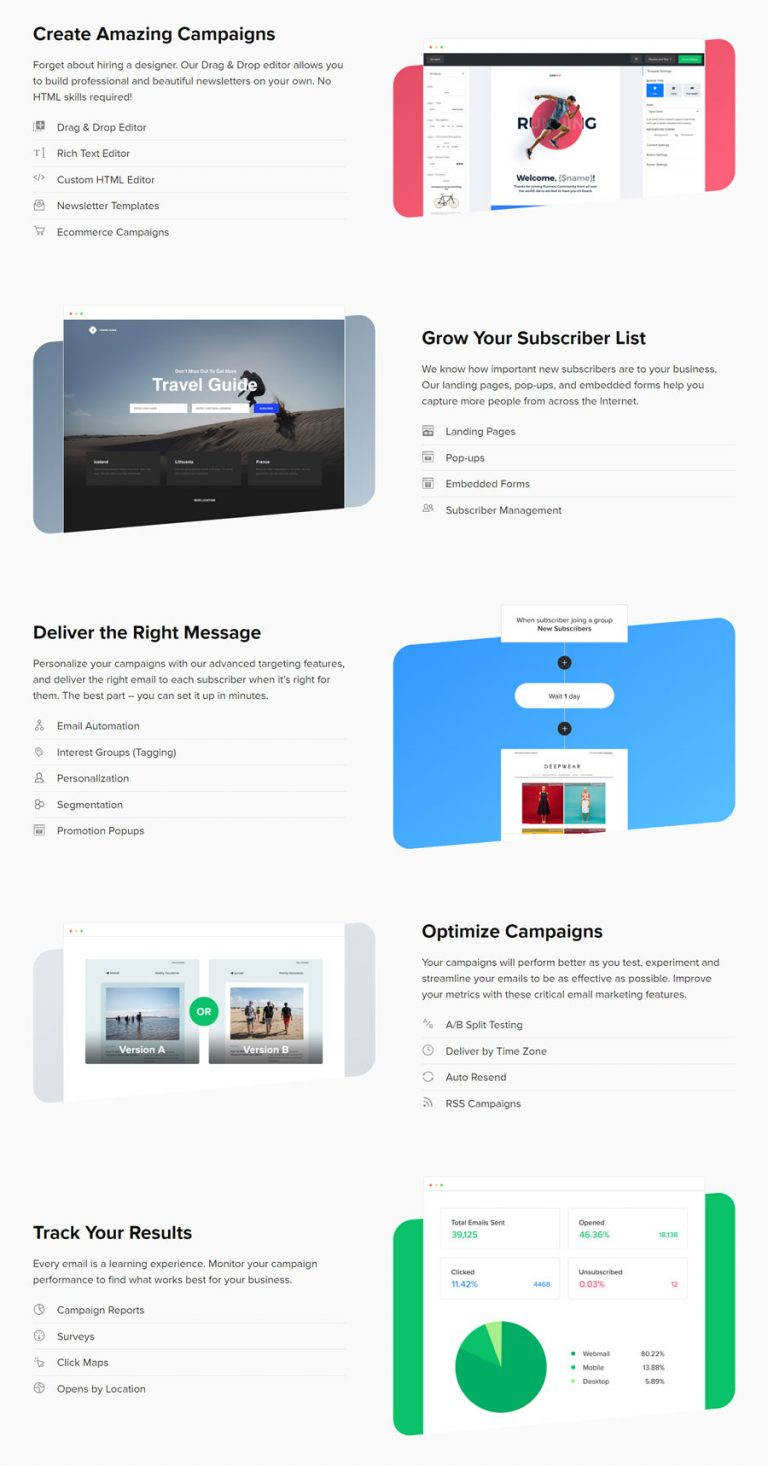 MailerLite: Features