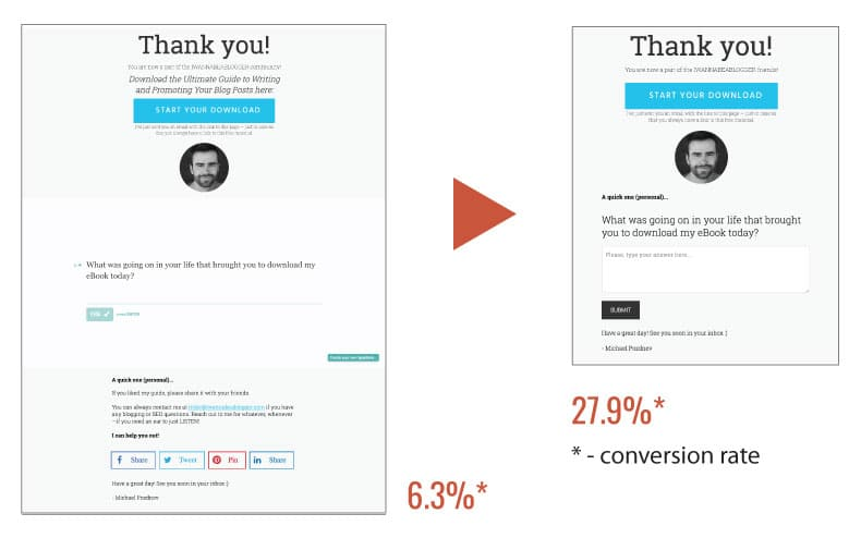 Remove visual clutter to increase conversions