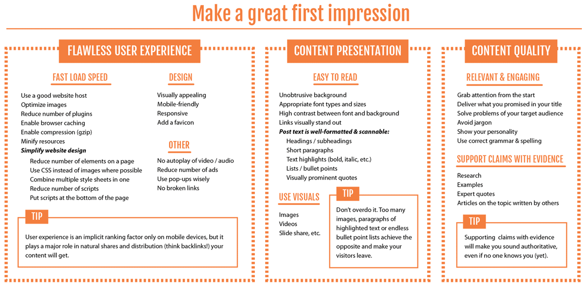Website checklist: Make a great first impression