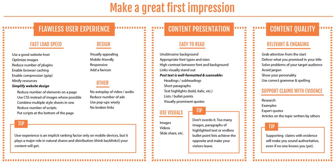 Ultimate Website Checklist Part 2: Make Great First Impression