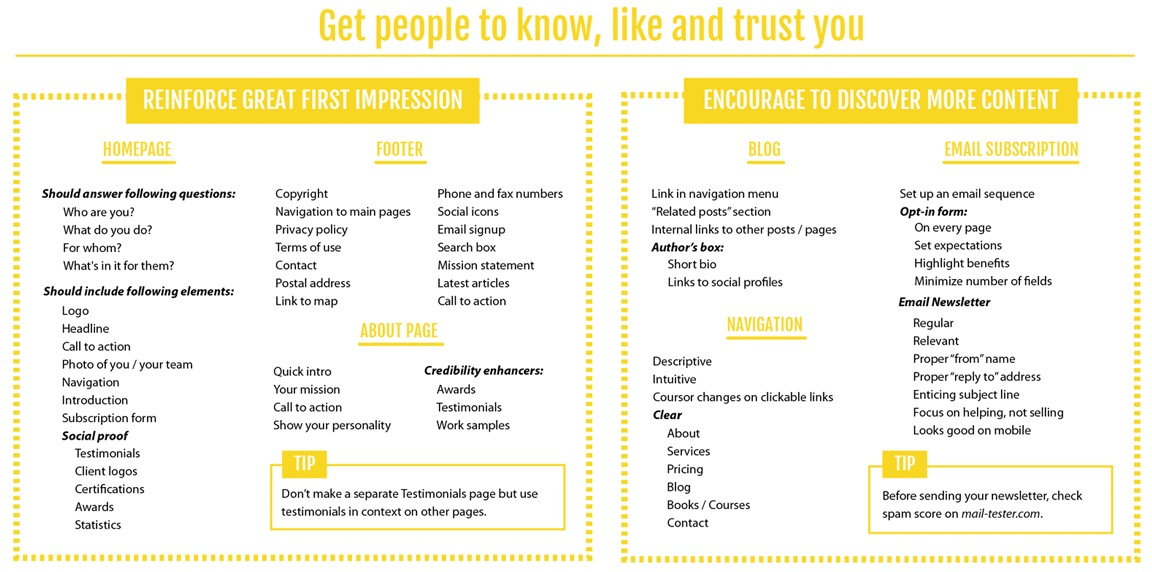 Ultimate Website Checklist Part 3: Get People to Know, Like and Trust You
