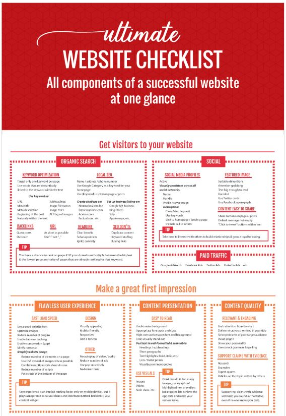 Ultimate website checklist 2019